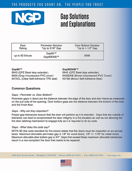 Gap Explained Sheet